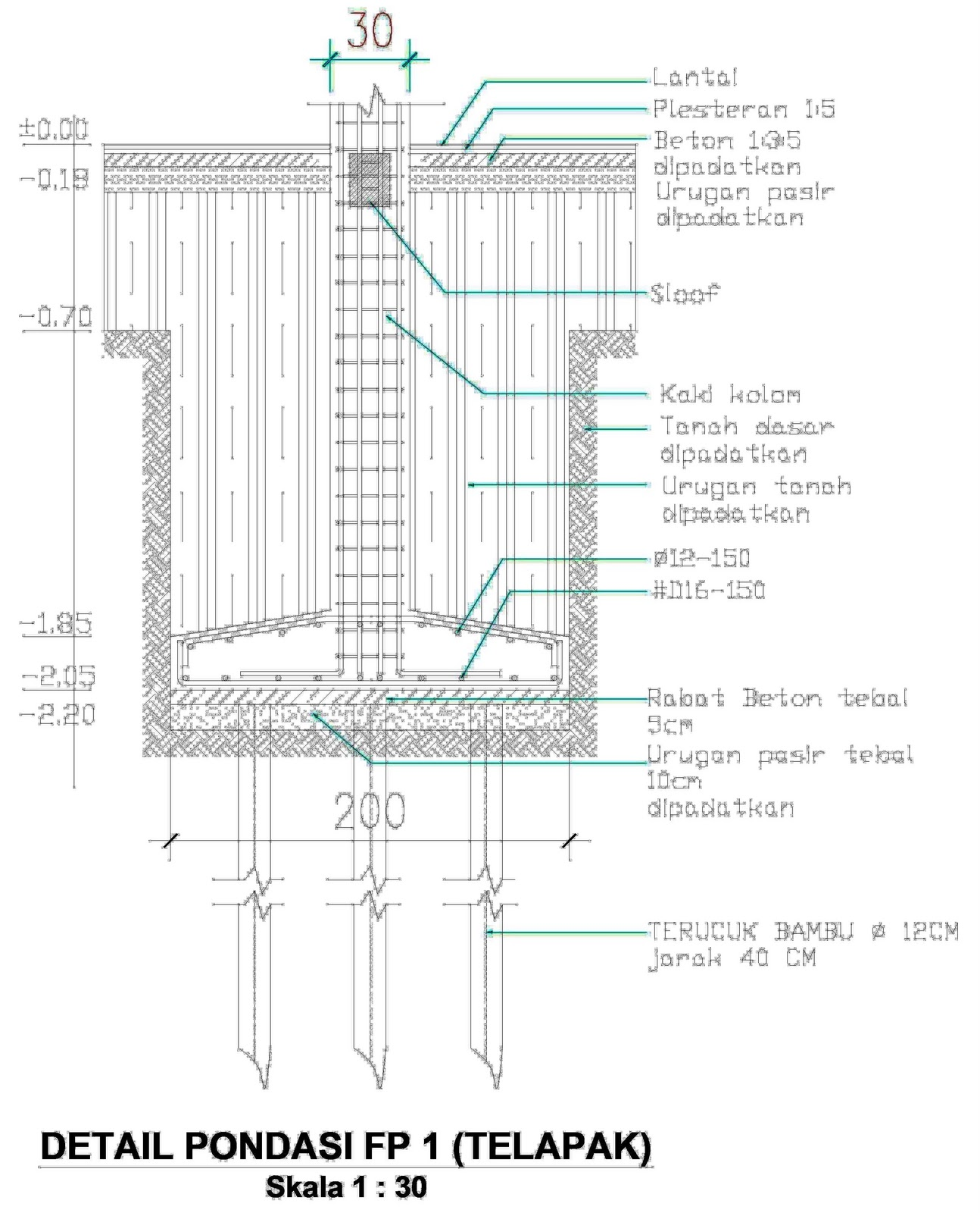 Image Result For Contoh Desain Kantor