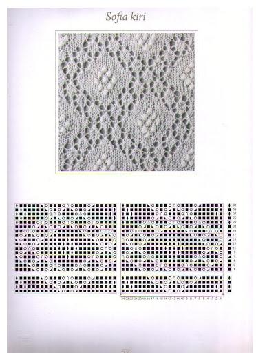 Вязание спицами Описание фото и схемы вязания