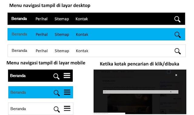 responsive, mobile dan dapat berjalan pada semua ukuran layar