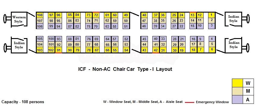 Train Chair Car Seat Map