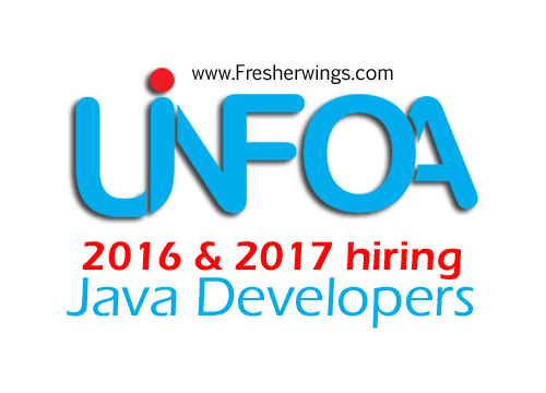 Uinfoa Company Hiring Freshers for Java Developer - 2016 and 2017 ...