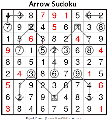 Answer of Arrow Sudoku Puzzle (Fun With Sudoku #283)