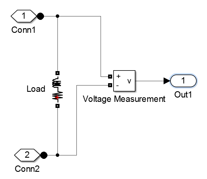 Simulink: Create a Subsystem