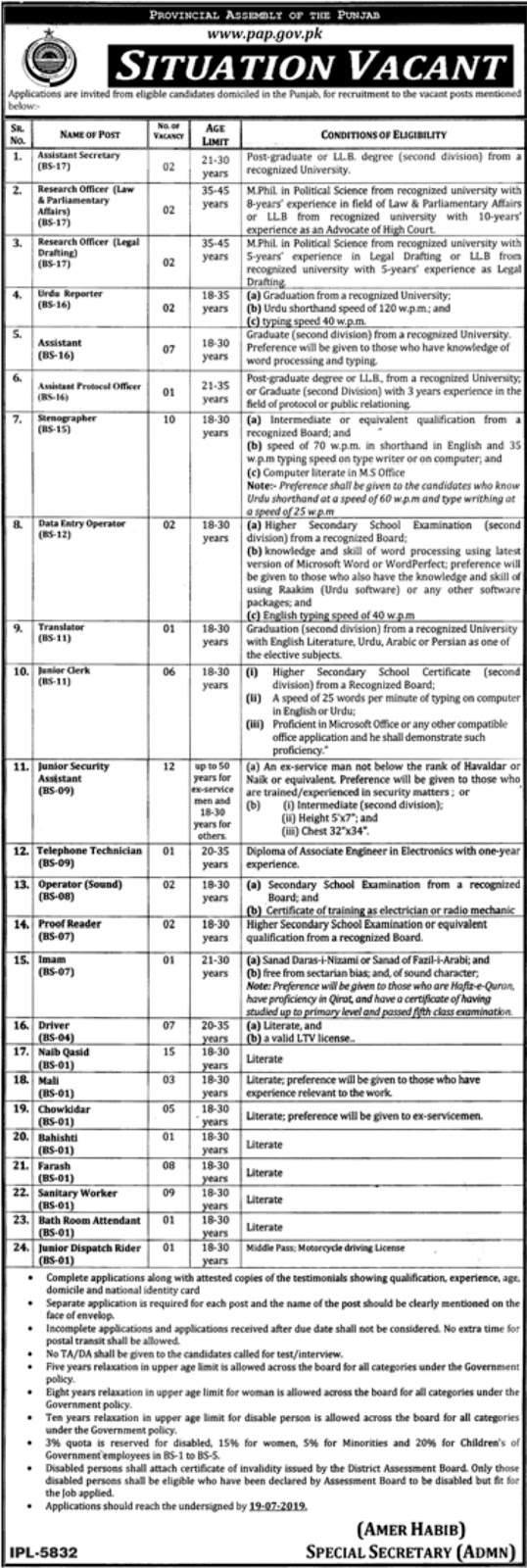 Provincial Assembly New Government Jobs 2019