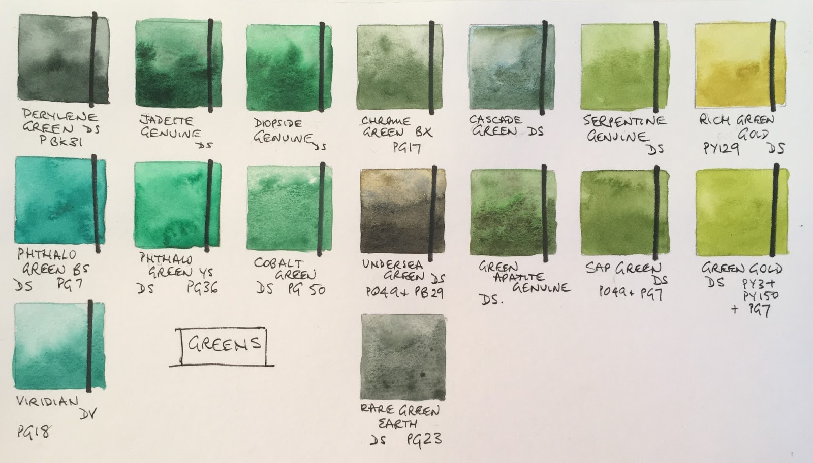 Paint Color Analysis