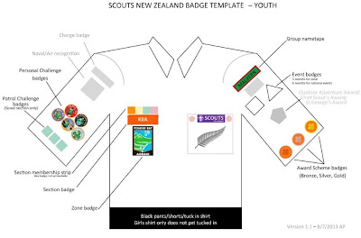 Malvern Scout Group: Badge Guide