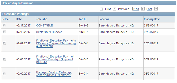 How to apply Bank Negara Malaysia career and internship programme