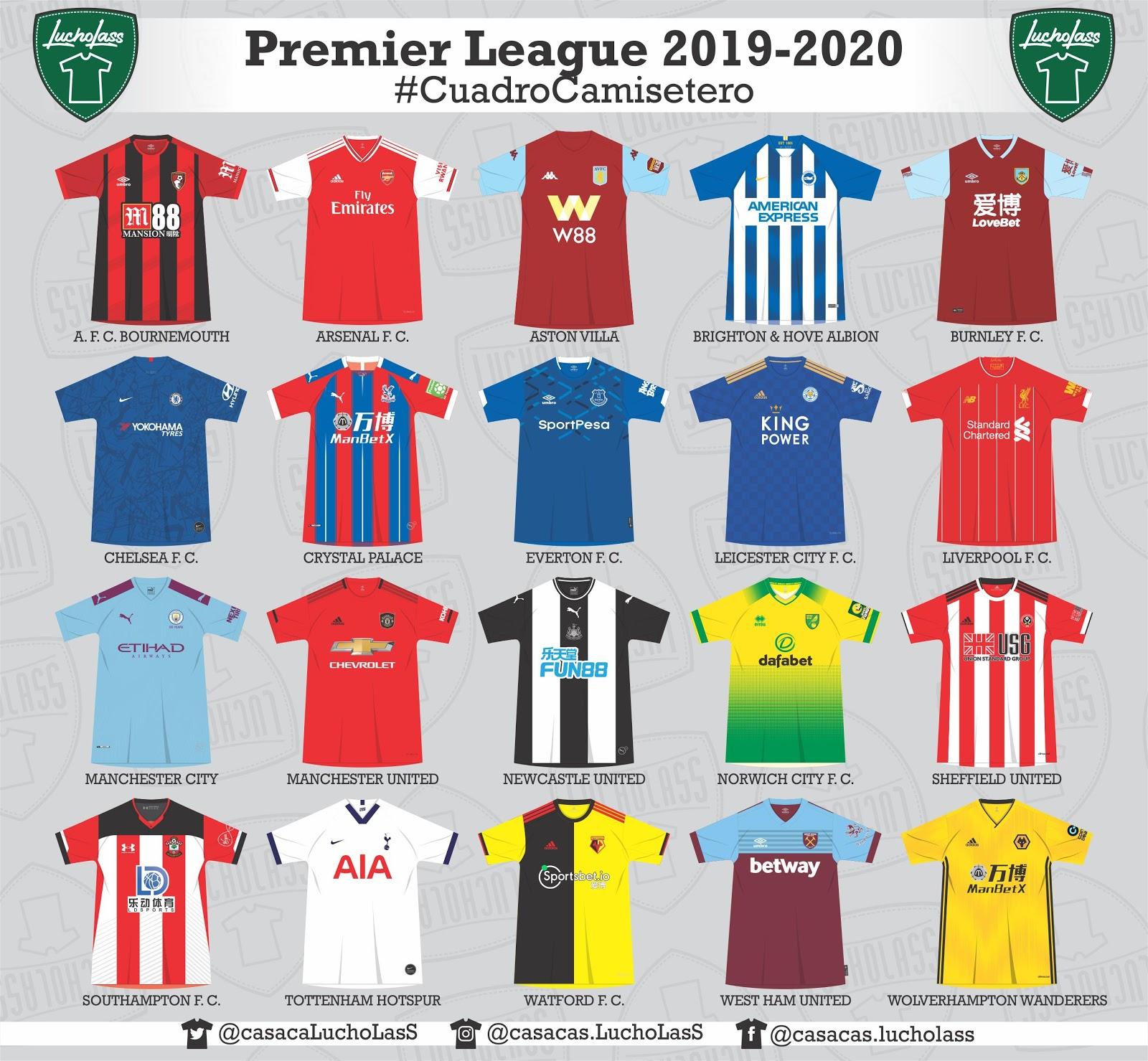 half off 0b0b3 af830 2019-20 Premier League Kit Battle - Adidas Leads, Small ...