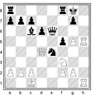 Posición de la partida de ajedrez Alekhine - Mindeno (Simultáneas, Holanda 1933)