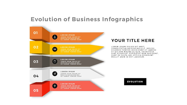 Evolution of Business Infographic Free PowerPoint Template Slide 9