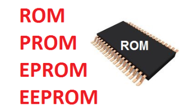 Type of ROM Memory and Difference Between PROM, EPROM, EEPROM Full Detail