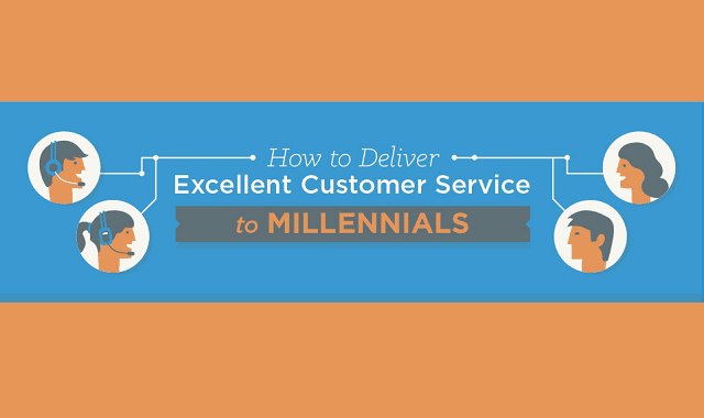 Before You Know It, Millennials Will Make Up Most Of Your Customer Base.  This New Generation Of Consumers Bring With Them A Whole New Set Of  Challenges For ...  Excellent Customer Service