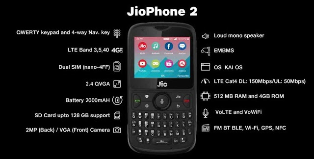 Jio phone 2 price, specifications, Availability in Hindi | जियो का धमाका !