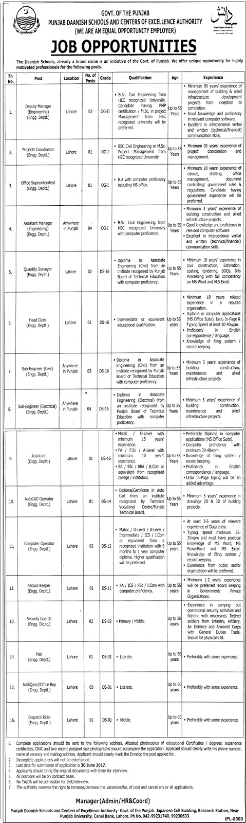 Latest Govt Jobs in Punjab Daanish Schools and Centers of Excellence Authority Jobs in Punjab