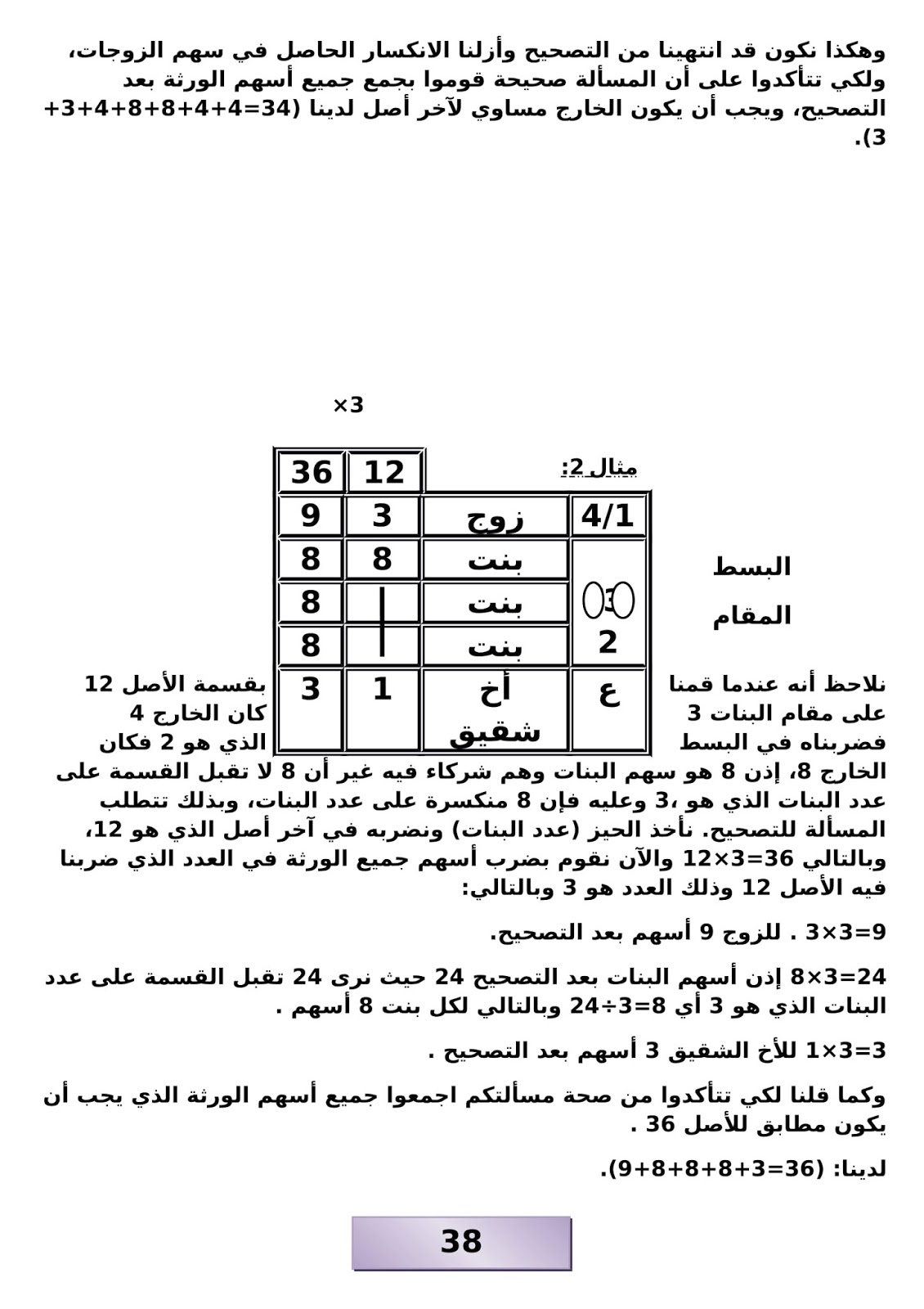 المحاضرة 11 في مادة المواريث : كيفية تصحيح المسألة مع أمثلة وحلول