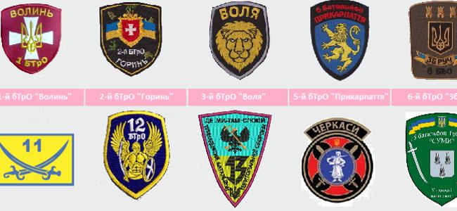 Нарукавні емблеми батальйонів територіальної оборони (шеврони)