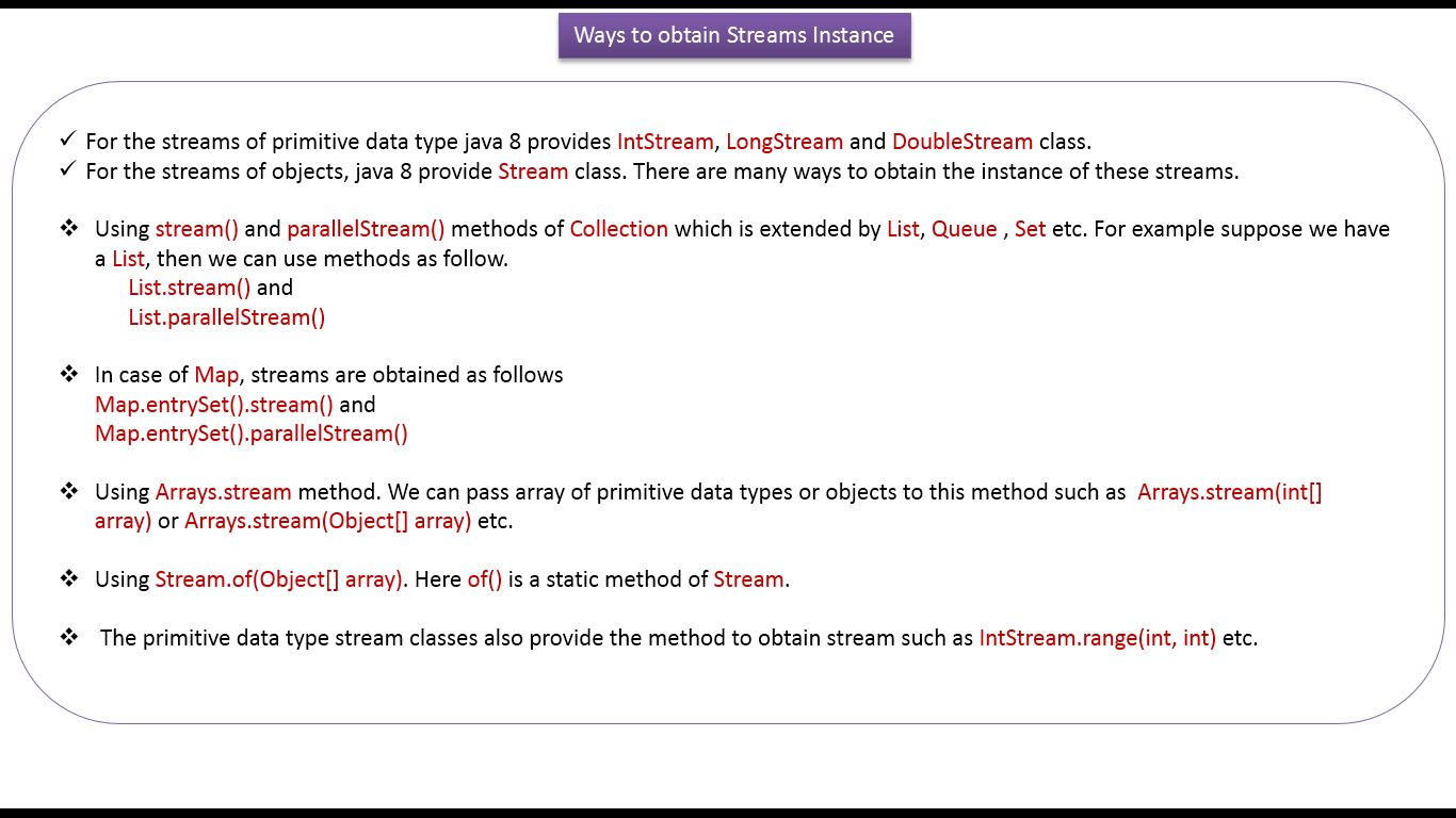 Java bitset tutorial image collections any tutorial examples java ee different ways to obtain a stream instance java 8 different ways to obtain a baditri Images