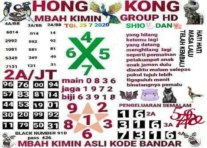 Kode syair Hongkong Sabtu 25 Juli 2020 36