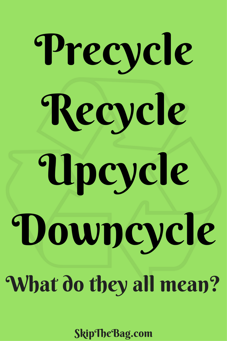 Precycling, Recycling, Downcycling, and Upcycling