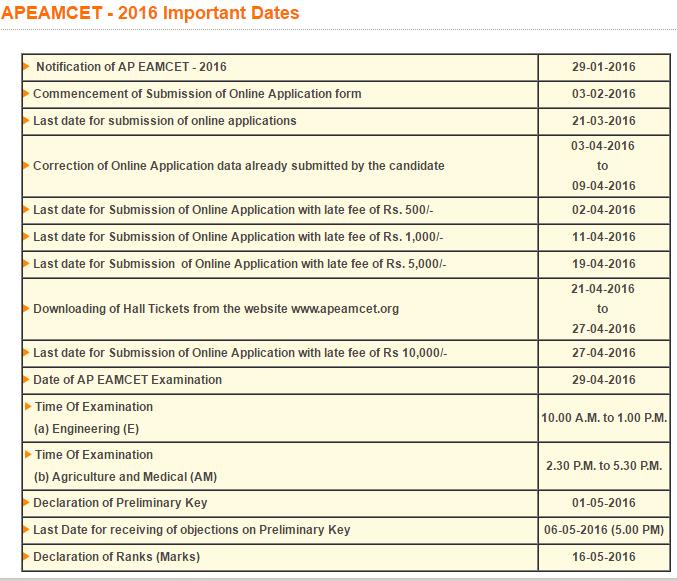 AP EAMCET Notification 2016 Apply Online