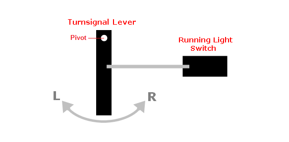 the running light switch consists of a movable half and a stationary half  (like the start button)  but note the running lights' wiring on the  stationary