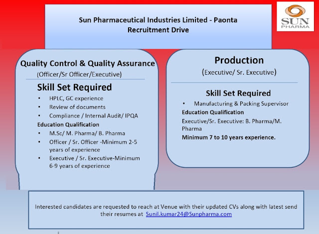 Sun Pharmaceuticals Urgent Openings For Quality Control, Quality Assurance, Production