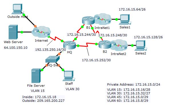 Seeseenayy CCNAv3 Completed Packet Tracer 1 3 1 3
