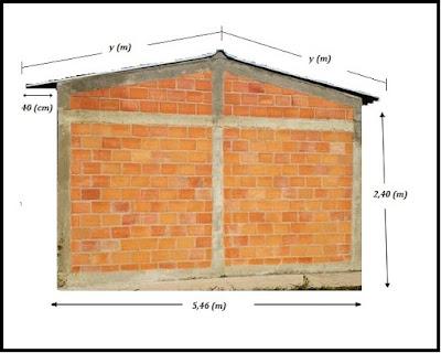 medidas del tejado