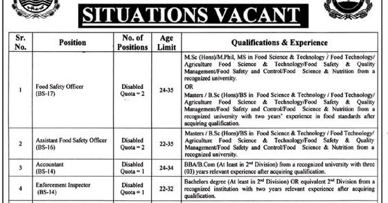 NTS Punjab Food Authority Jobs 2019 Form Download Online - Jobs24pk