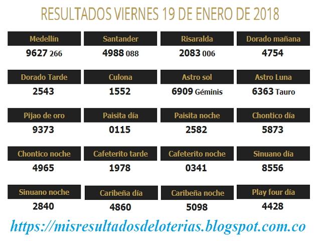 Resultados de las loterías de Colombia | Ganar chance | Resultado de la lotería | Loterias de hoy 19-01-2018