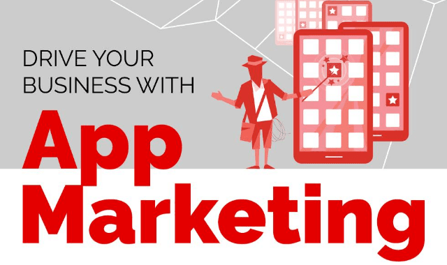 Drive Your Business With App Marketing