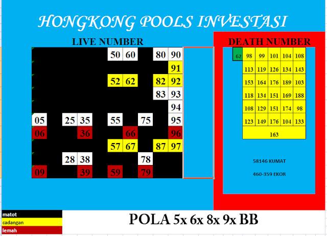 Hong Kong Pools Live Draw