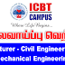 Vacancy In ICBT Colombo Campus