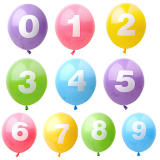 Στρογγυλοποίηση δεκαδικών αριθμών