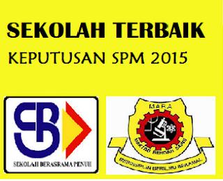 Sekolah Terbaik SBP Dan MRSM 2016
