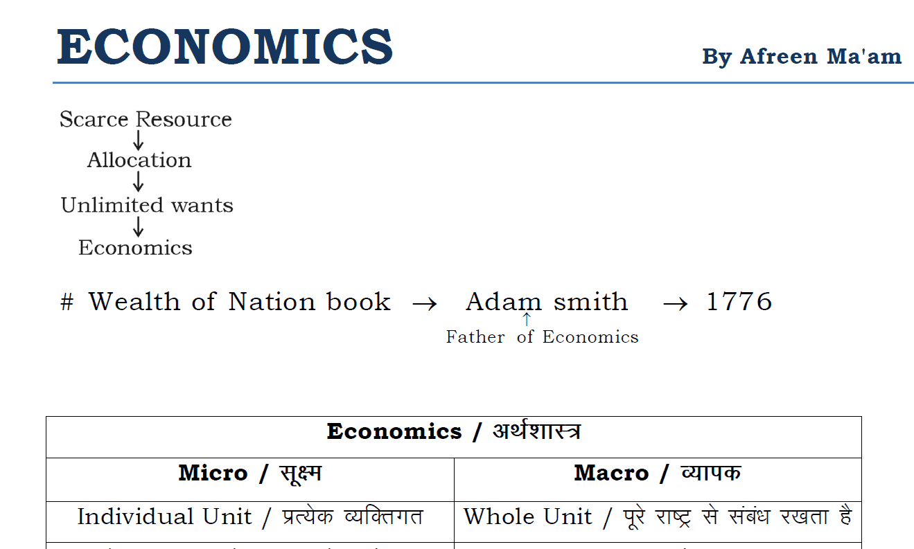 Economics Handwritten Notes pdf