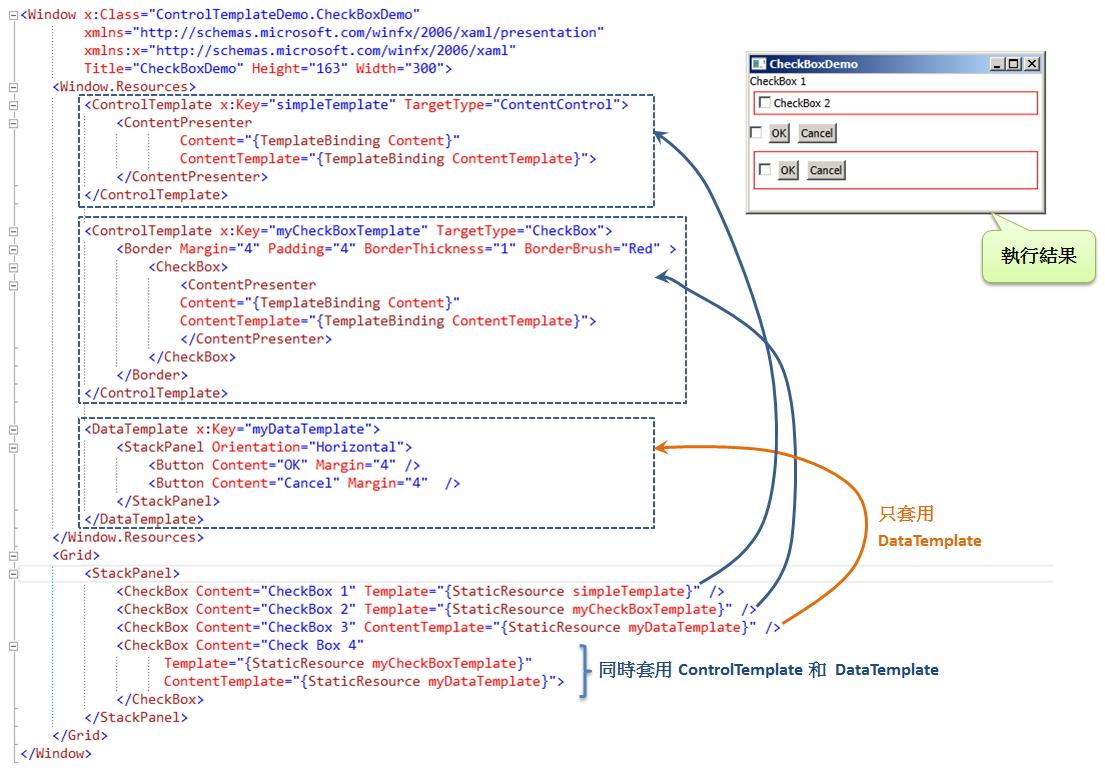 WPF 的ControlTemplate 與DataTemplate - Huan-Lin 學習筆記