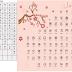 Tìm giáo viên dạy tiếng Nhật tại nhà HCM
