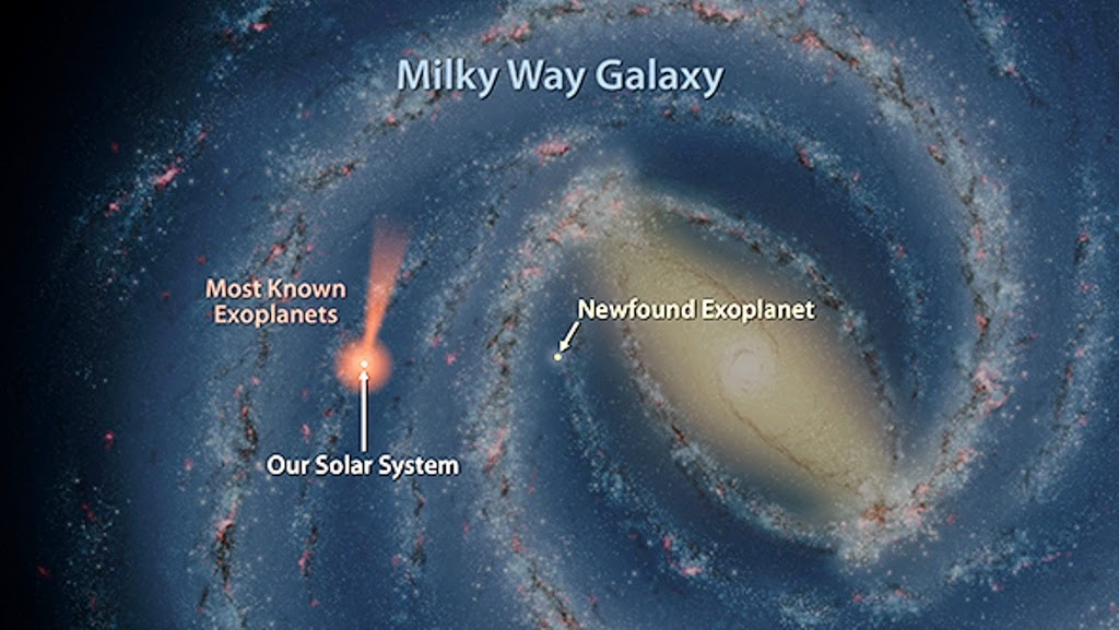 The farthest planet from Earth discovered