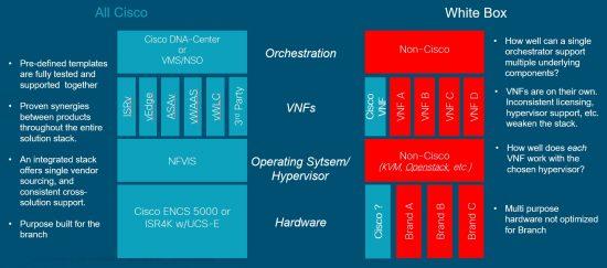 Cisco Certifications, Cisco Learning, Cisco Study Materials, Cisco Tutorials and Materials