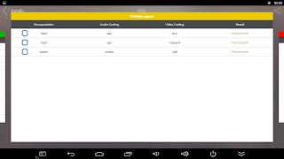 Análise Box Android Tronsmart Vega S95 Telos 43