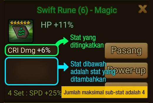 Informasi Sub-stat