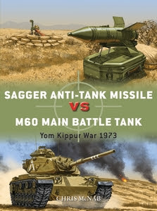 Sagger Anti-Tank Missile vs M60 Main Battle Tank: Yom Kippur War 1973