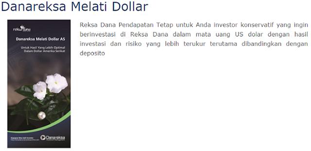 Danareksa Melati Dollar