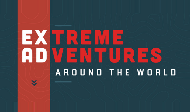 The World's Most Extreme Adventures - How Extreme Are You? #infographic