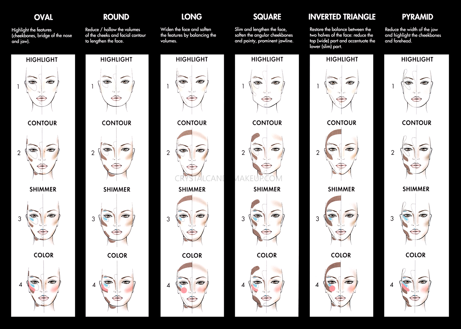 Make Up For Ever Pro Sculpting Palette Face Shapes Contouring How To