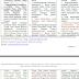 46 Point perbandingan & perbedaan UU TUN Lama dengan UU TUN BARU dari UU No 5 Tahun 1986 jo UU No 9 Tahun 2004 Jo UU No 51 Tahun 2009