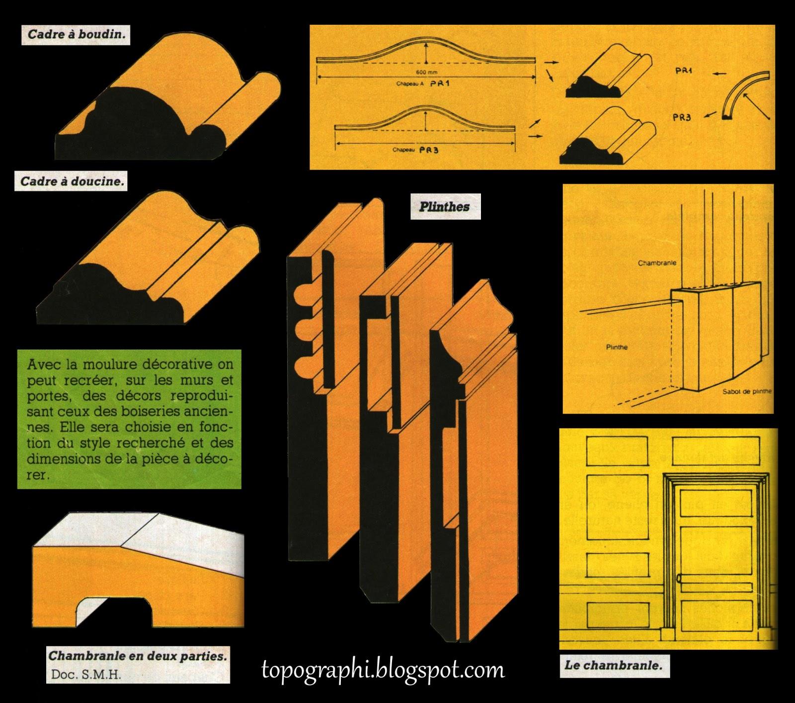 Baguettes Murales Decoratives