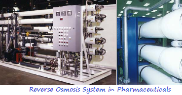 Reverse Osmosis System Basics For Water Purification