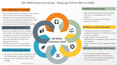 SAP BW on HANA, SAP HANA Tutorials and Materials, SAP HANA Certifications, SAP HANA Learning
